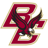 Boston College Football Predicted to Win Less than 7 in 2019