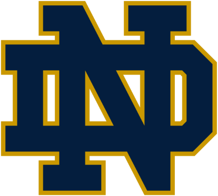notre dame preview 2021